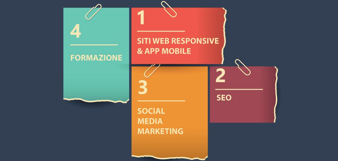 Elenco di prodotti della Web Agency Napoli